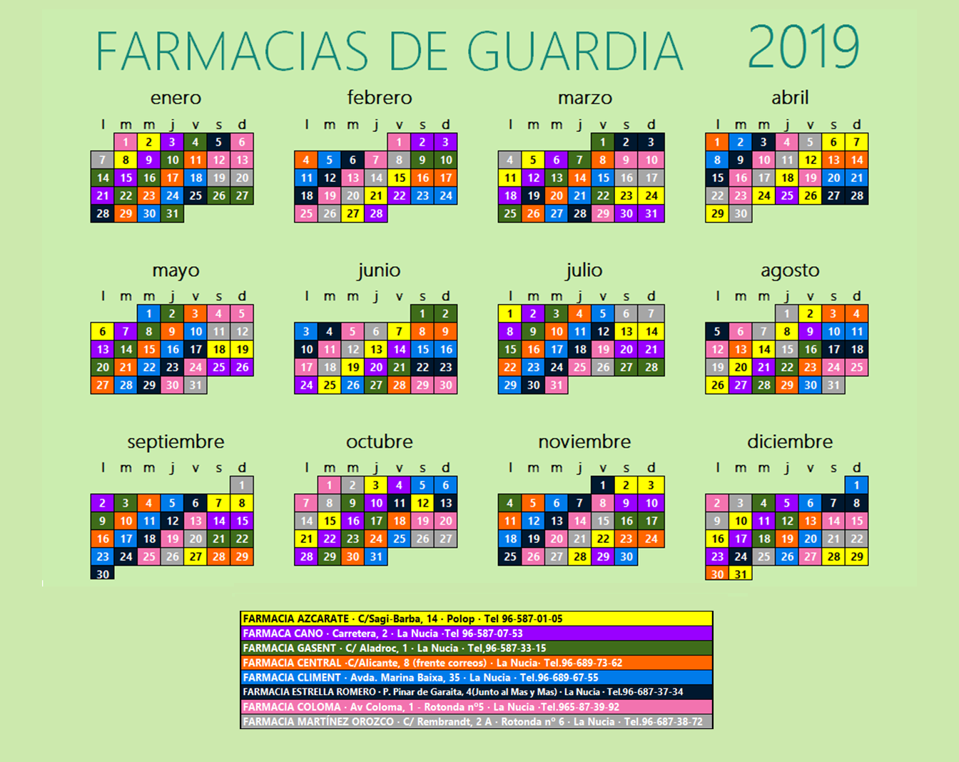 Farmacias de guardia 2019